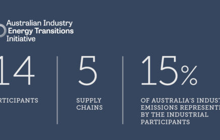 Fortescue, Cbus and Aurecon are the latest to join Australian industry initiative set up to tackle supply chain emissions