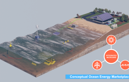World-first Integrated Ocean Energy Marketplace planned for Albany, WA